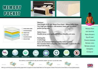 Picture of Memory Pocket Mattress Single